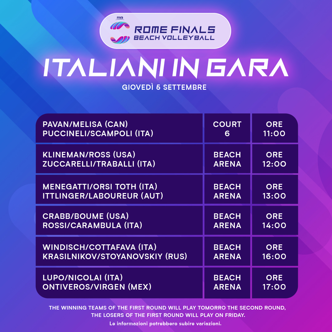 Calendario Vnl Maschile 2020.Rome Beach Volley Finals Le Pool E Il Calendario Del